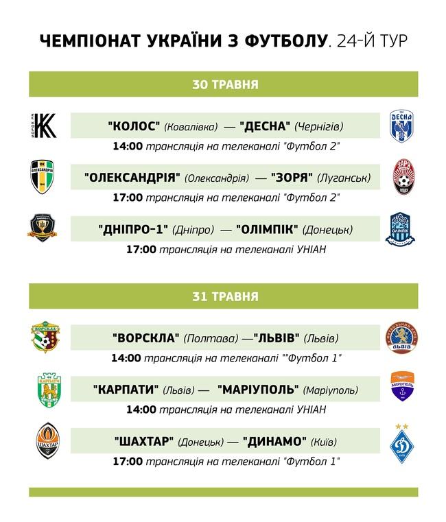 Після карантину відновився чемпіонат України з футболу